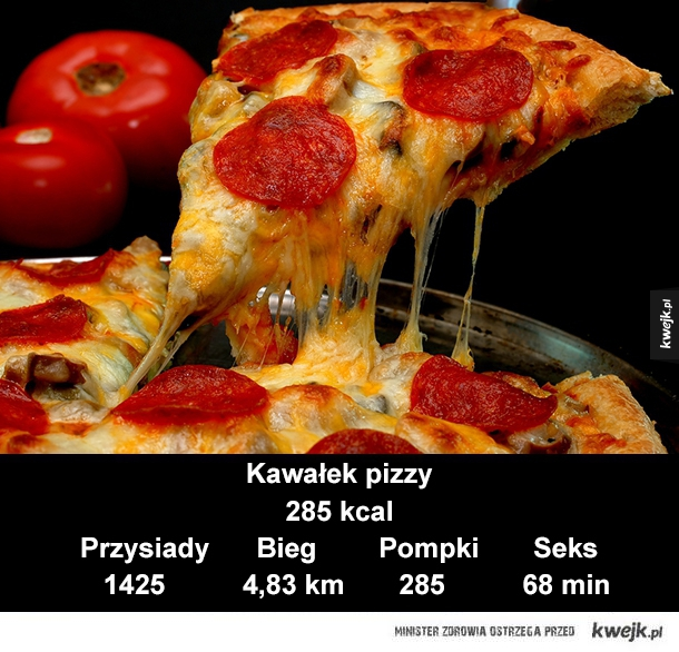 pizza, mcdouble, hot wings, shake, kalorie, kfc, piwo