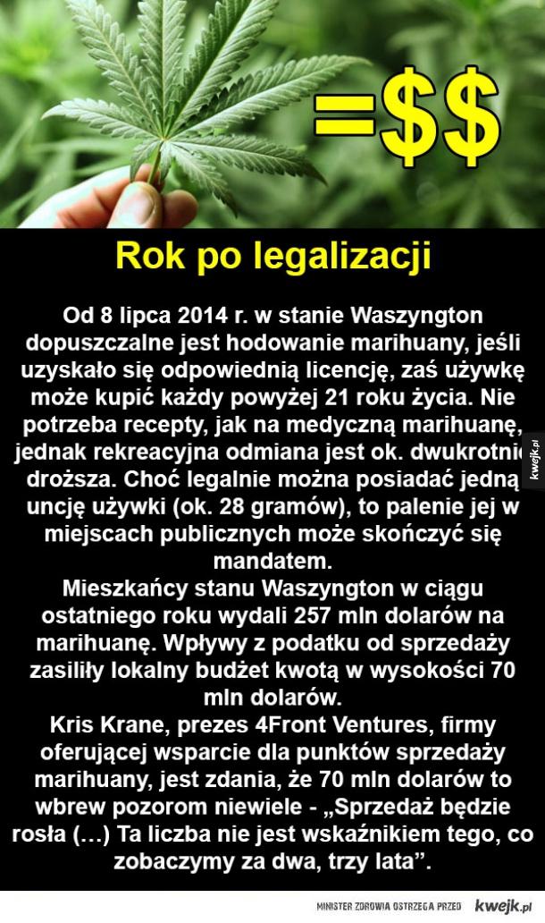 Legalizacja się opłaca
