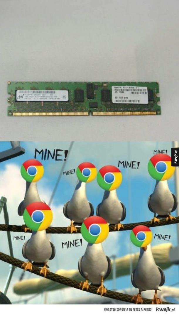 Google Chrome vs RAM