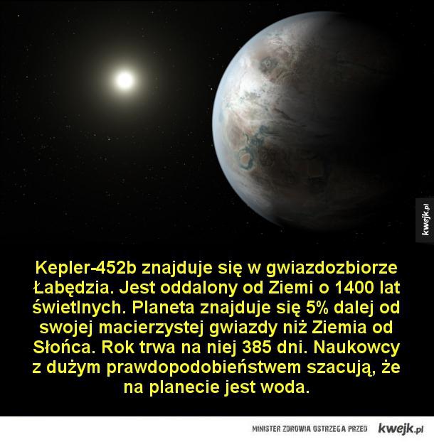 Planety, które zdaniem NASA mogą być drugą Ziemią