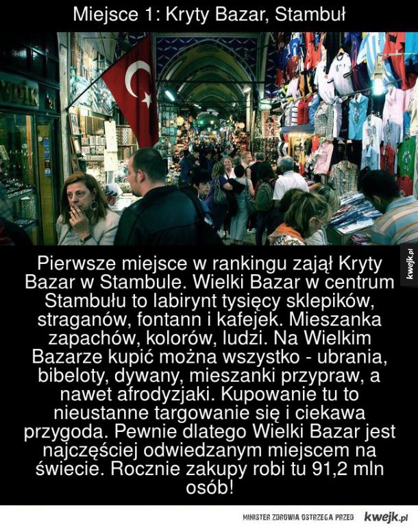 Najchętniej odwiedzane miasta na świecie