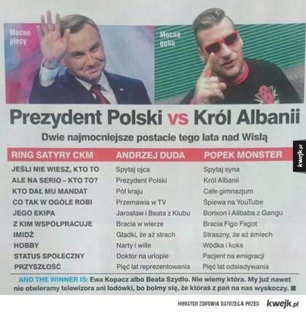 Prezydent Polski vs Król Albanii