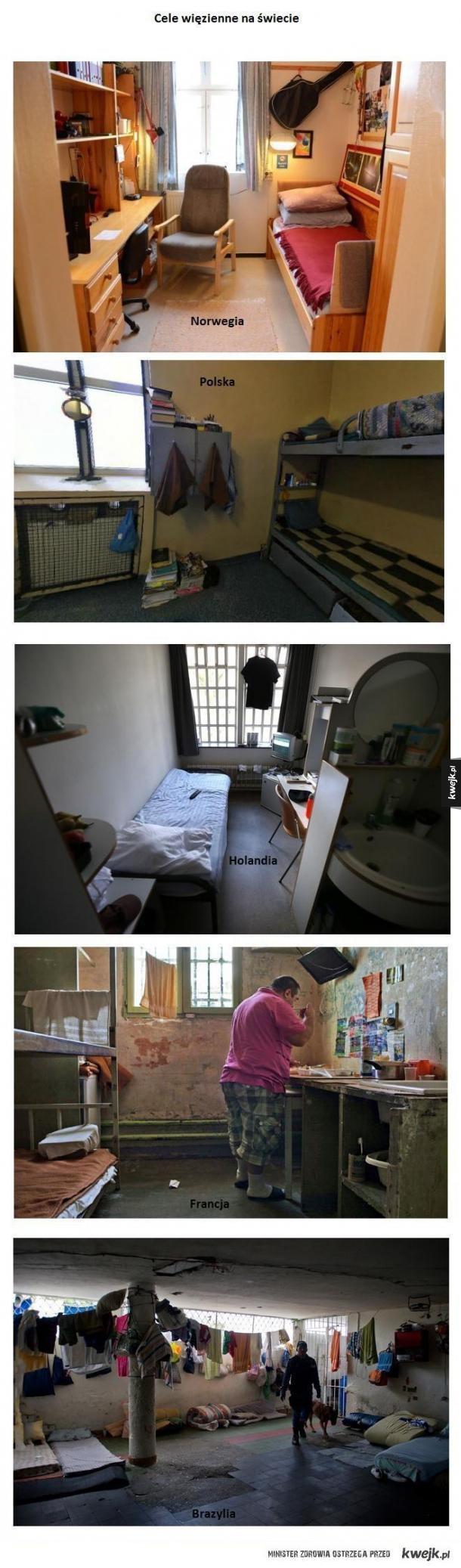 Więzienia w różnych krajach