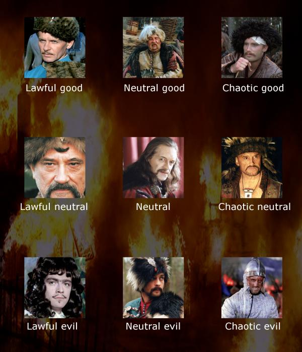 Trylogia RPG