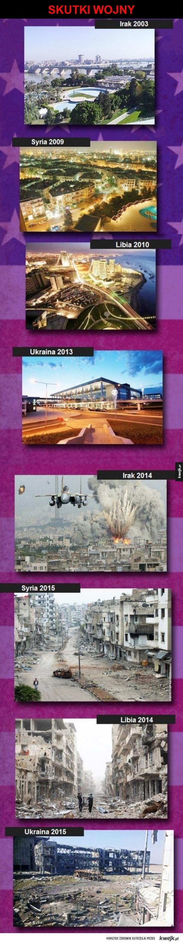 Skutki wojny