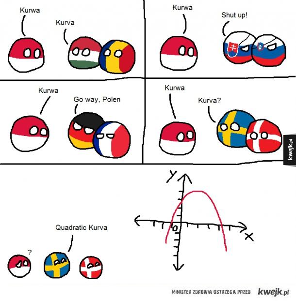 Nieporozumienia językowe