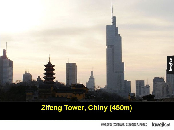 Najwyższe wieżowce na świecie