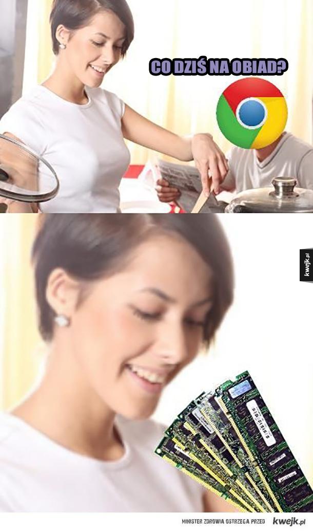 Chrome ma apetyt