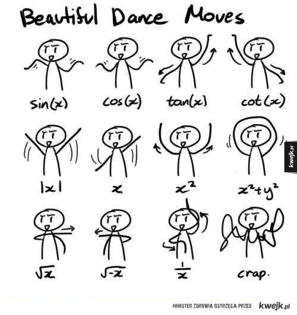 Taniec matematyka