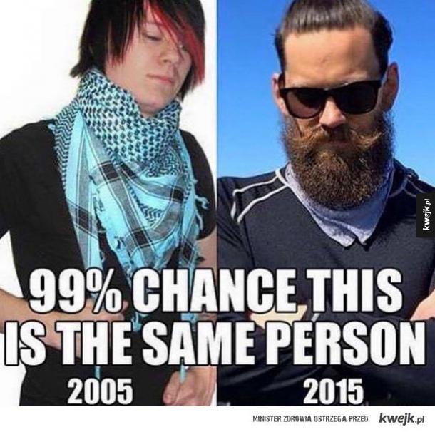 Najnowsze trendy w modzie