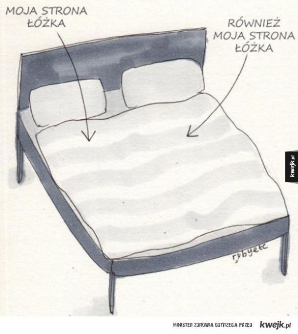 Łóżko singla