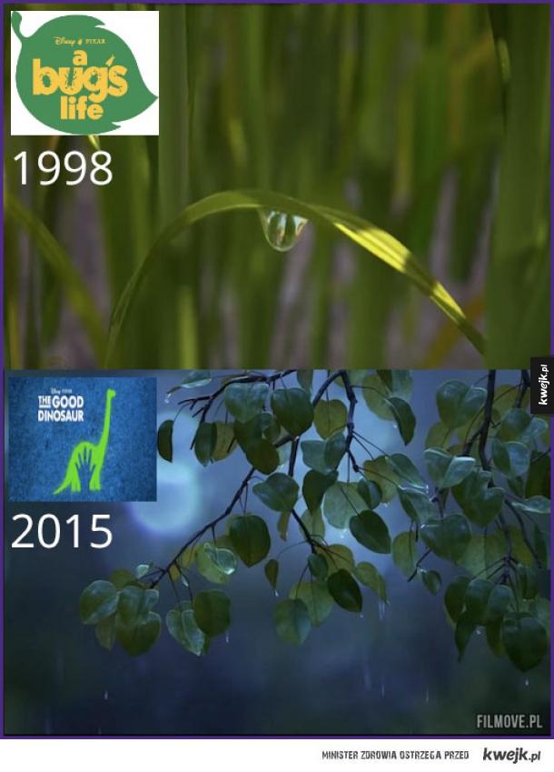 Pixar przeszedł długą drogę