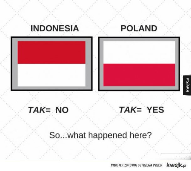 Indonezja vs Polska