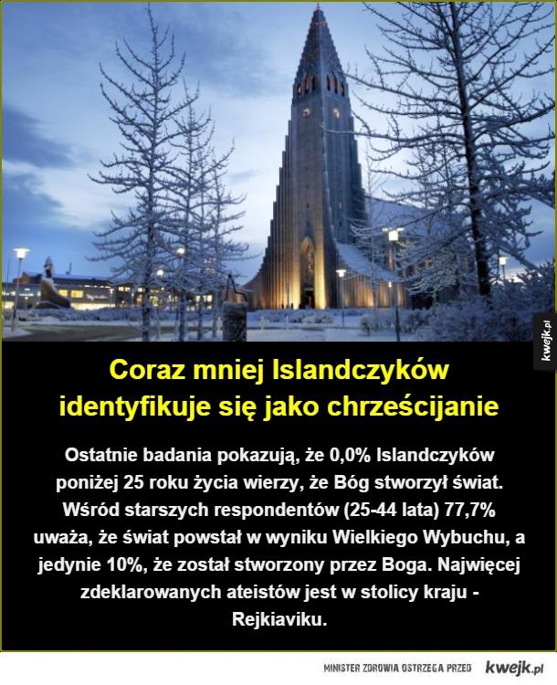 Postępująca sekularyzacja Islandii