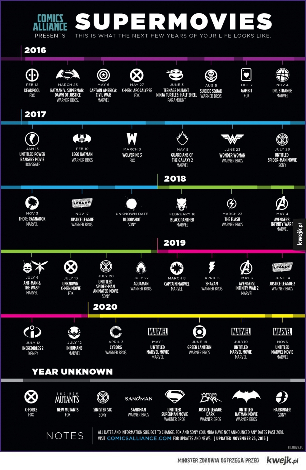 Filmy superhero które ukażą się w najbliższych czasach