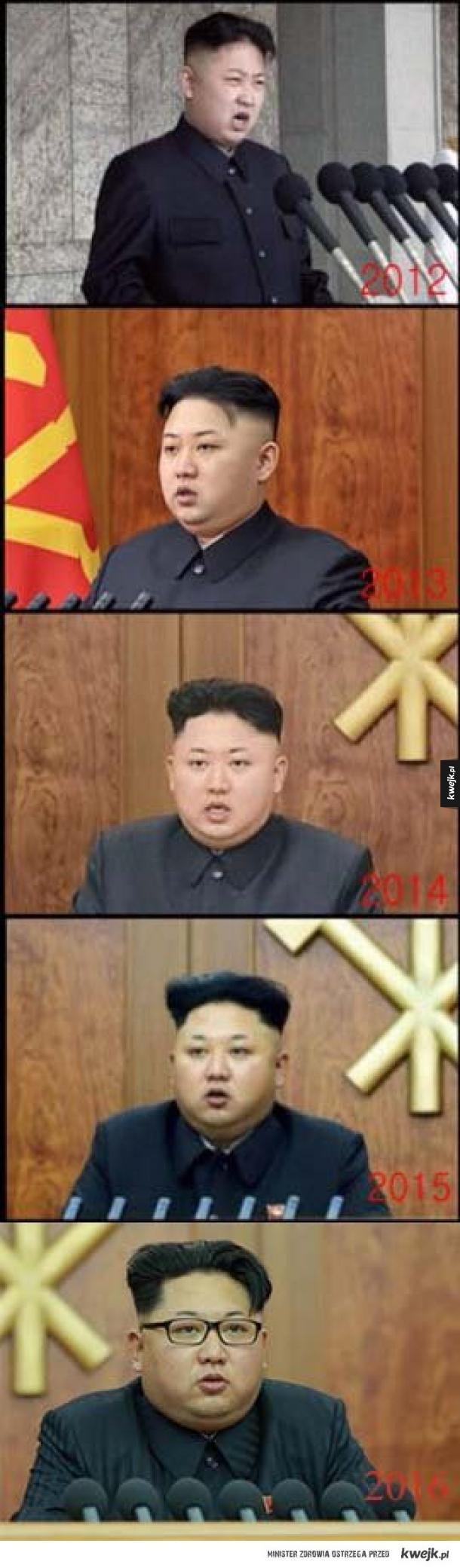 Ewolucja Kim Dzong Una