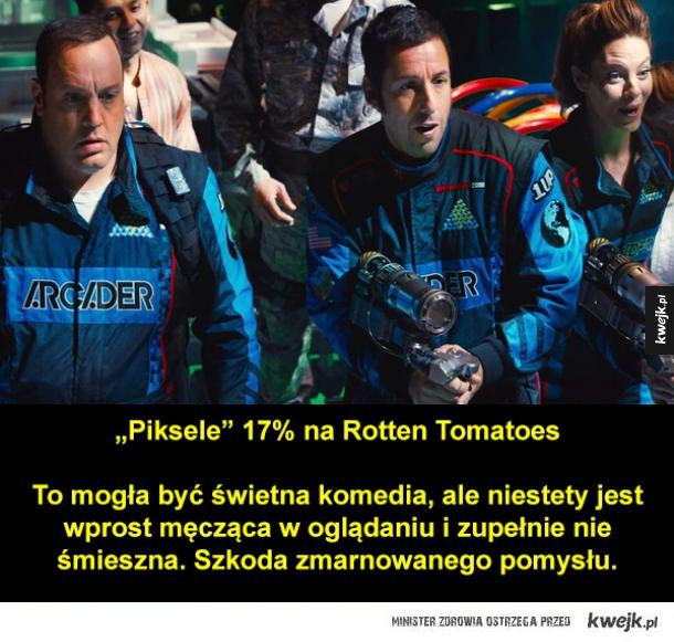 Najgorsze filmy 2015 według serwisu Rotten Tomatoes