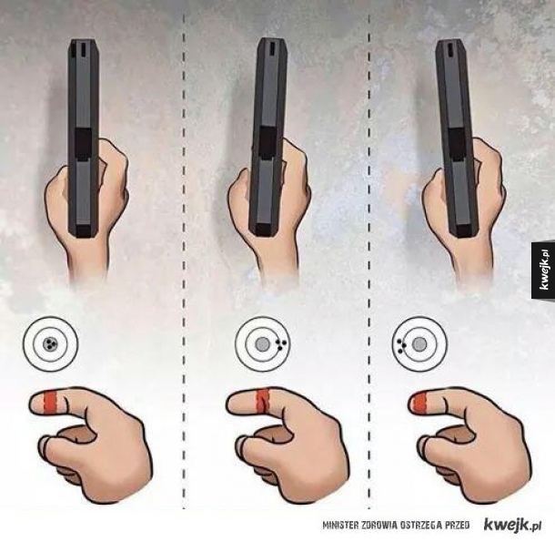 Jak strzelać