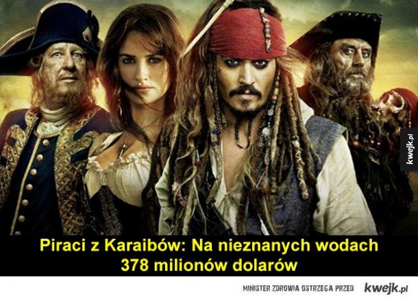 Najdroższe filmy w historii kina