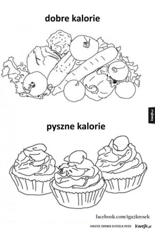 Kalorie.
