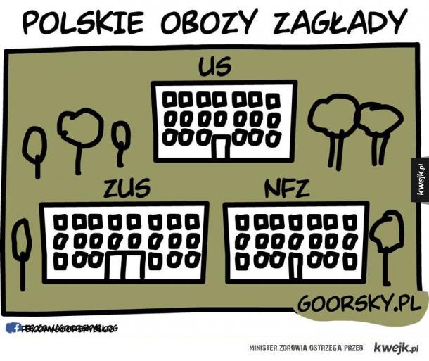 Polskie obozy zagłady