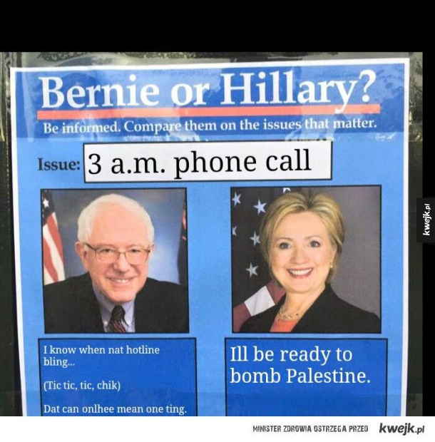 Różnica między kandydatami