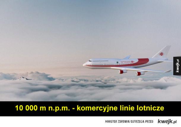Najwyższe i najniższe na Ziemi