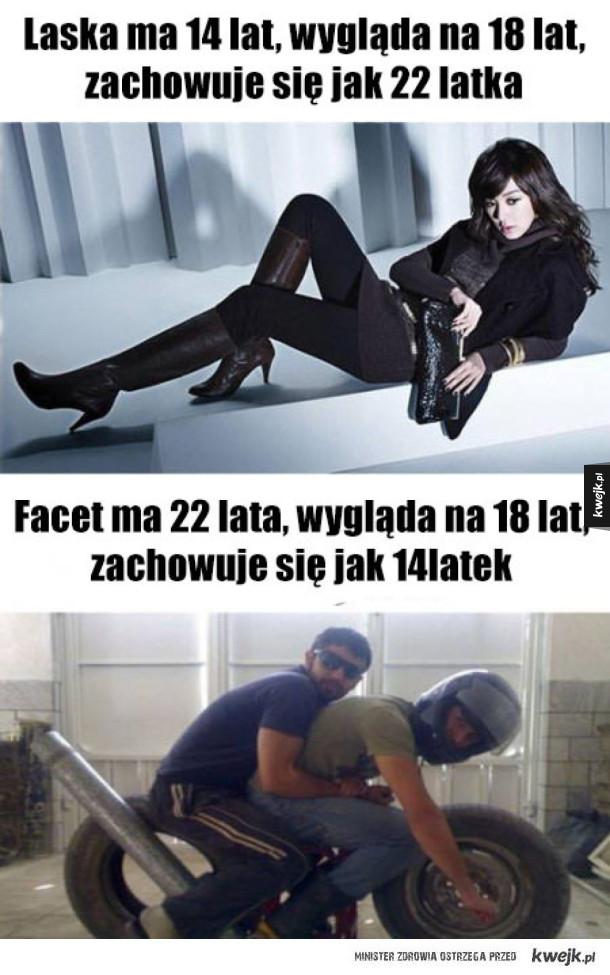 różnica płci