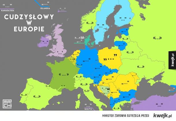 Cudzysłowy w Europie