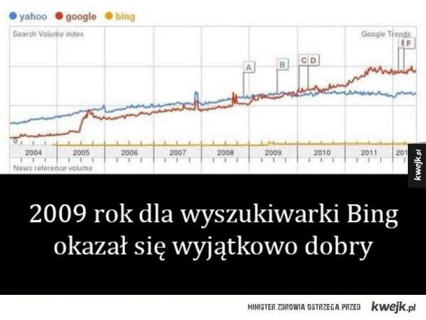 ranking wyszukiwarek