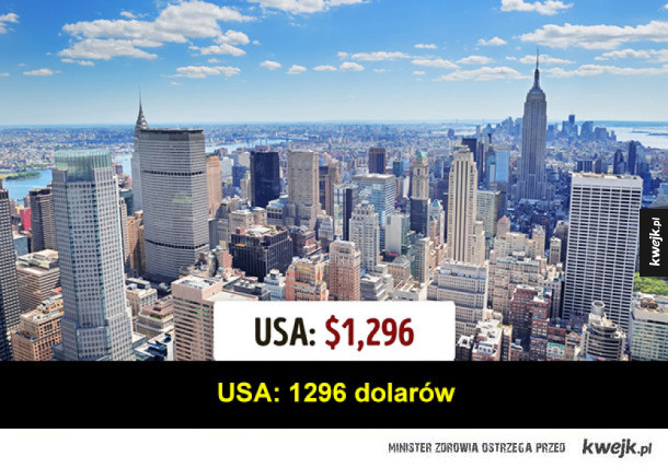 Płaca minimalna w różnych krajach na świecie (w dolarach amerykańskich)