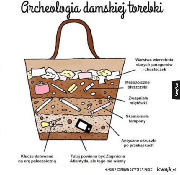 Jak wygląda zawartość damskiej torebki