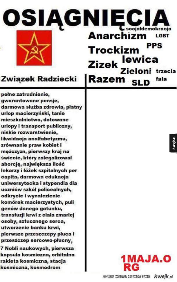 W czym ZSRR jest lepsze od polskiej lewicy
