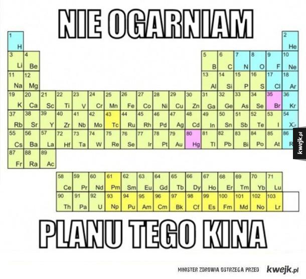 Plan kina