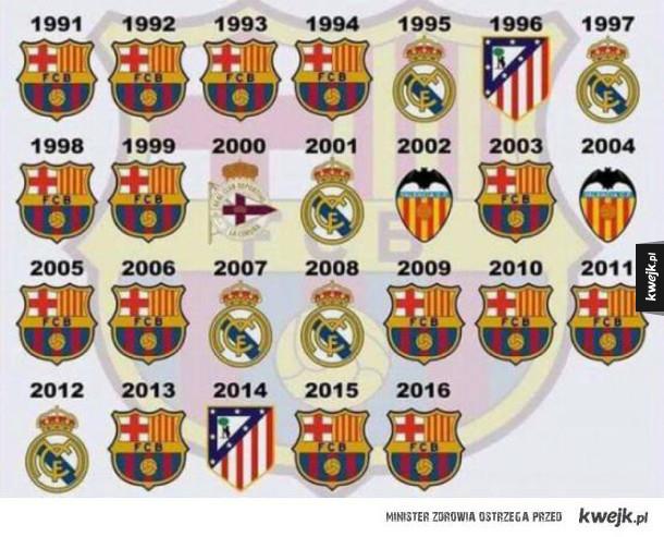 Zwycięstwa w Lidze hiszpańskiej od 1991 roku