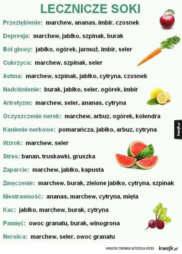leki naturalne
