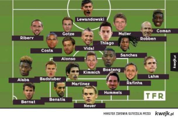 Problemy Bayernu