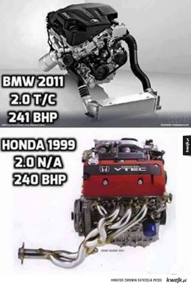 Bóg, Honda, Ojczyzna!