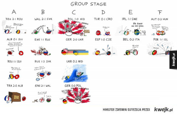 group stage