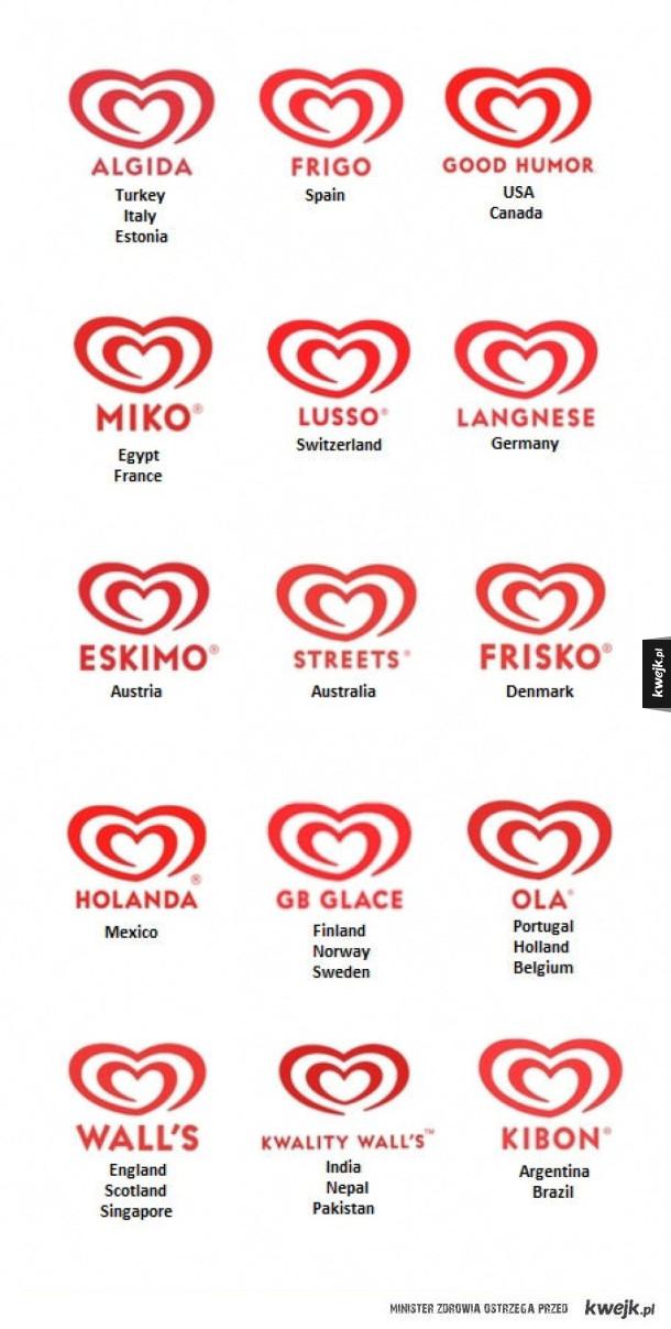 Ta sama marka w różnych krajach