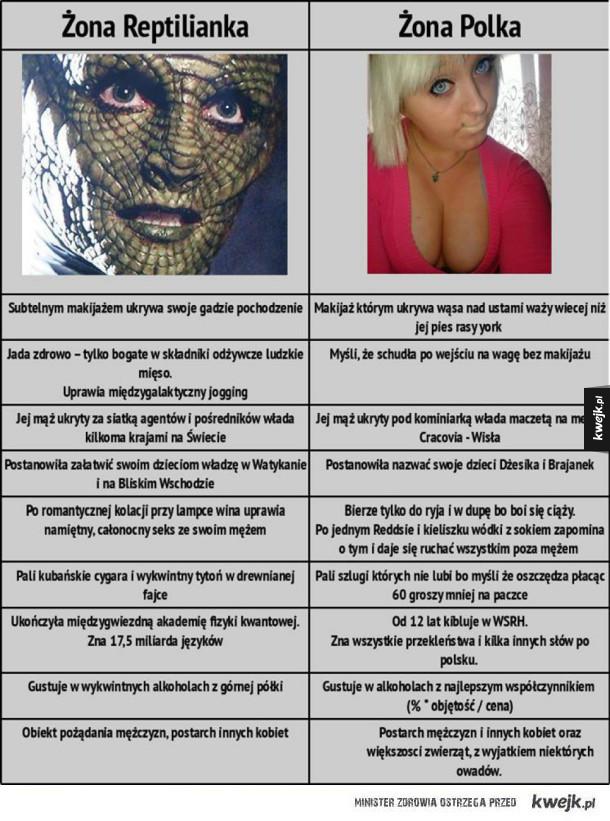 Drobne porównanie