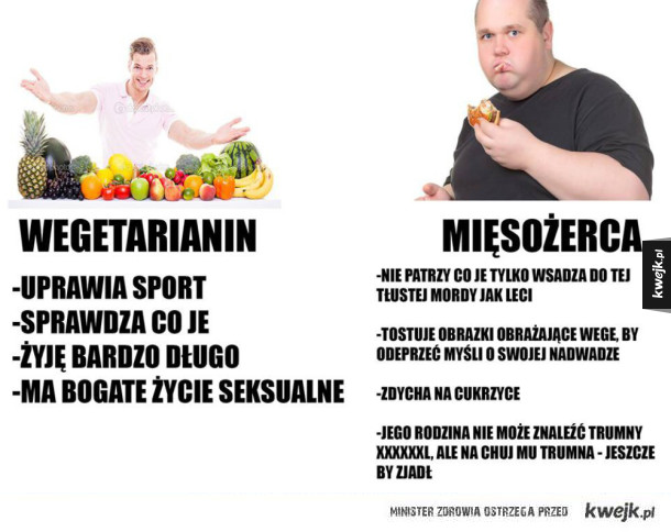 Wegetarianin vs mięsożerca