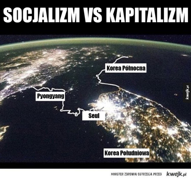 Socjalizm kontra kapitalizm