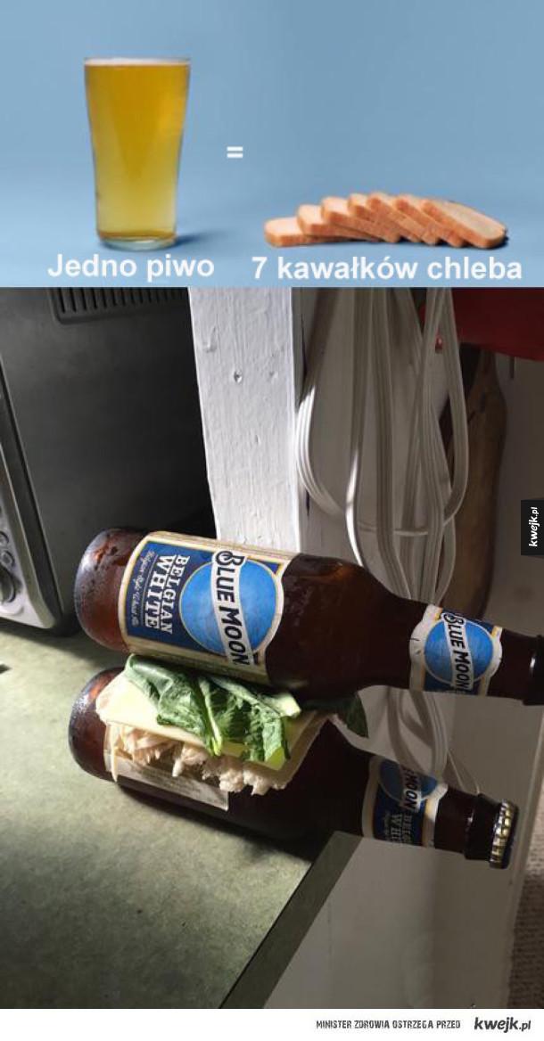 Piwo = chleb