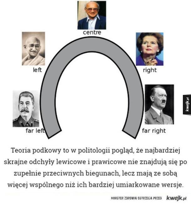 teoria podkowy