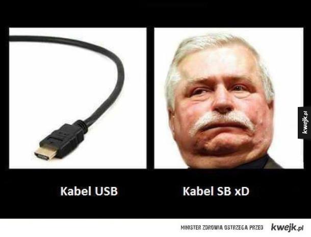 Rodzaje kabli