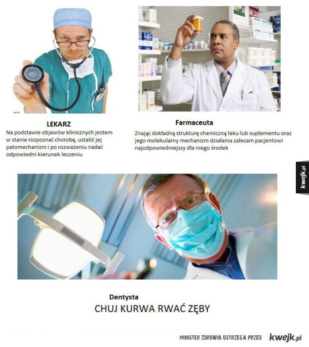 Dentyści tacy są