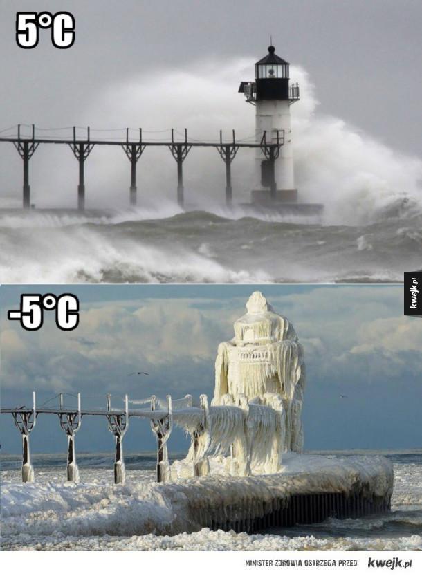 Taka różnica - Latarnia morska przy +5 i -5 stopniach