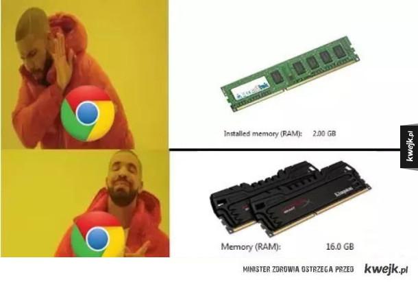 Chrome tak ma