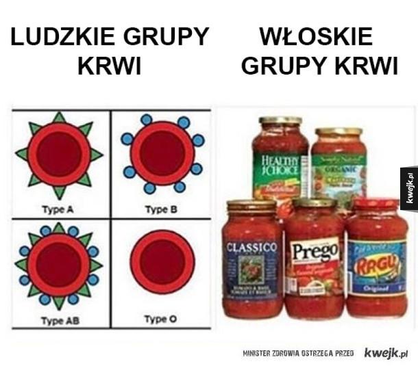 Porównanie grup krwi.